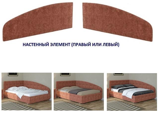 Настенный элемент к кроватям Life правый и левый (Райтон)